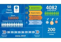 Порядок въезда и пребывания иностранных граждан на территории Беларуси