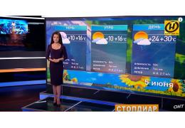 Прогноз погоды на 5 июня: переменная облачность, местами грозы