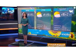 Прогноз погоды на 28 июня: грозовые дожди и штормовое предупреждение