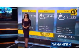 Прогноз погоды на 25 октября: еще пока тепло и сухо
