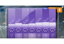 Прогноз погоды на неделю с 11 по 17 ноября. Тепло! И ещё теплее!